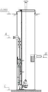Изготовление канализационной насосной станции